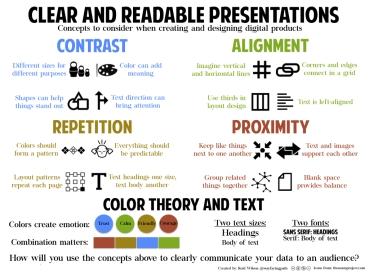 CARP-Infographic